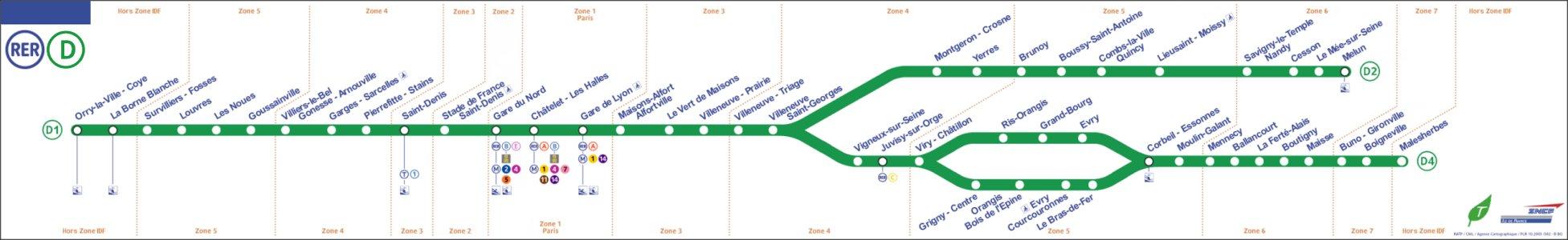 rer-d-station